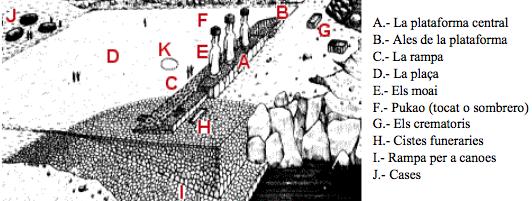 Moai_col_locacio