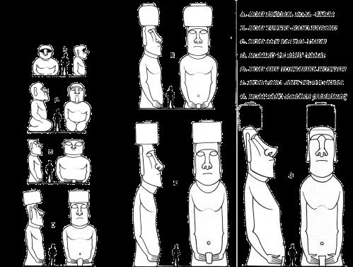 Moai_proporcions